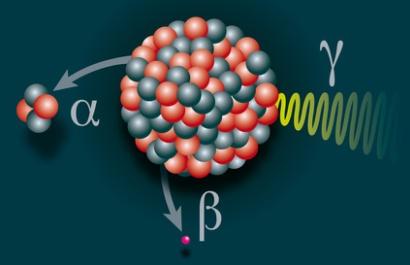 ionisierende strahlung beim zerfall eines atomkerns